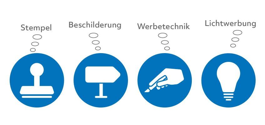 Firmenpiktogramme signpoint